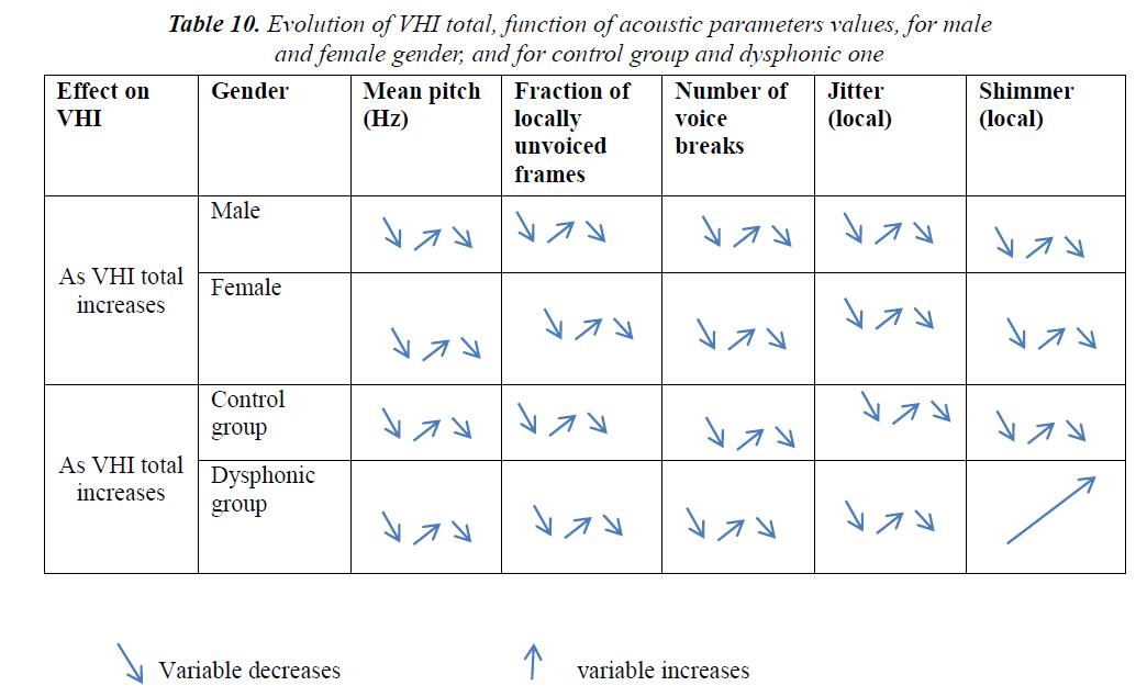 currentpediatrics-acoustic-parameters
