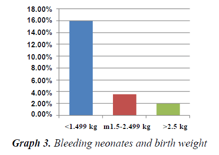 currentpediatrics-birth-weight