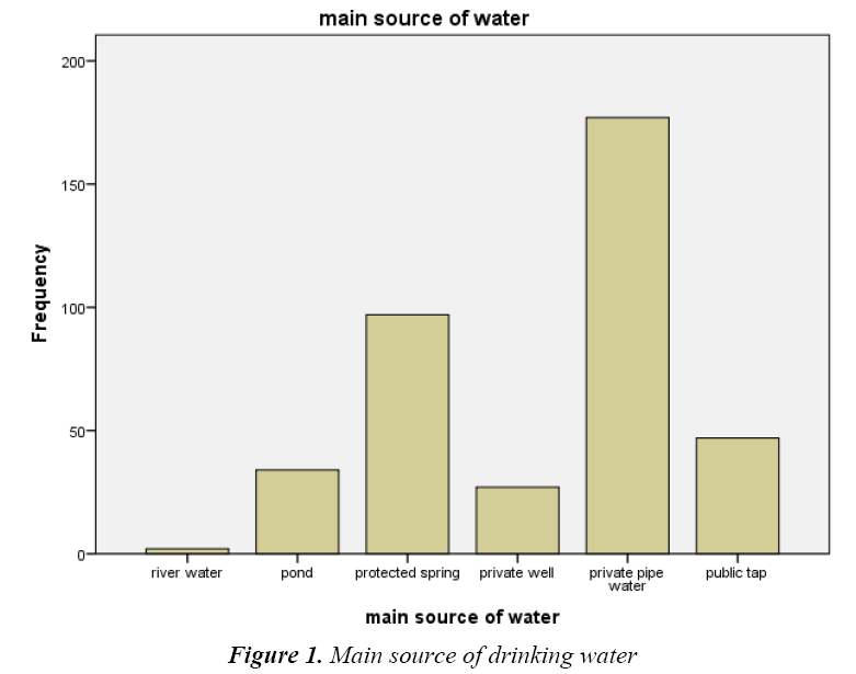 currentpediatrics-drinking-water
