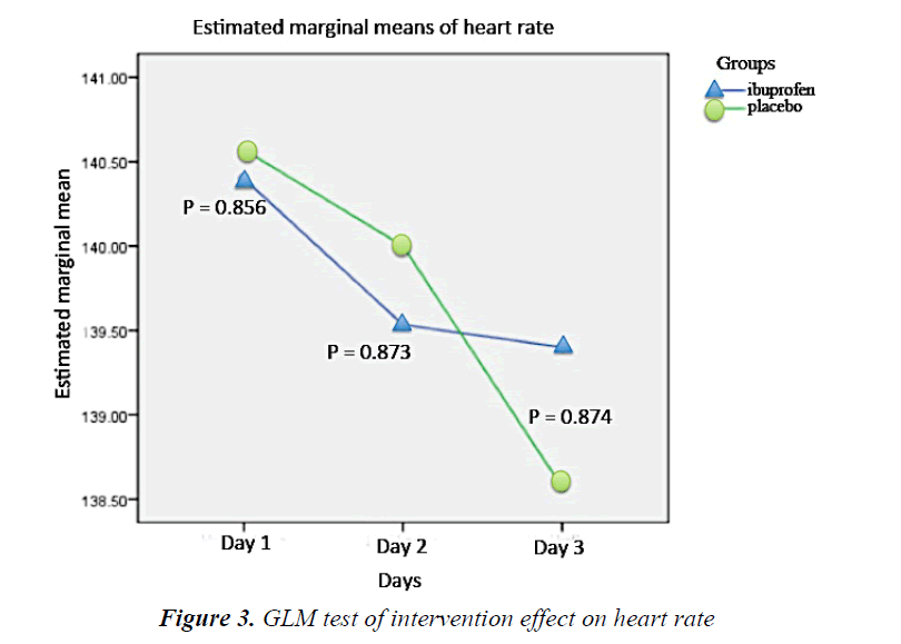 currentpediatrics-heart-rate