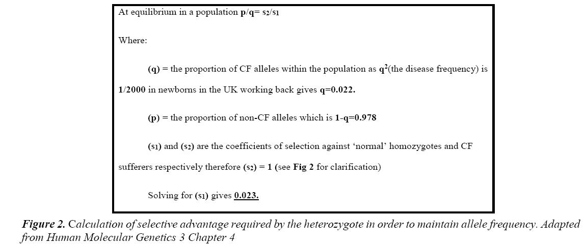 currentpediatrics-heterozygote