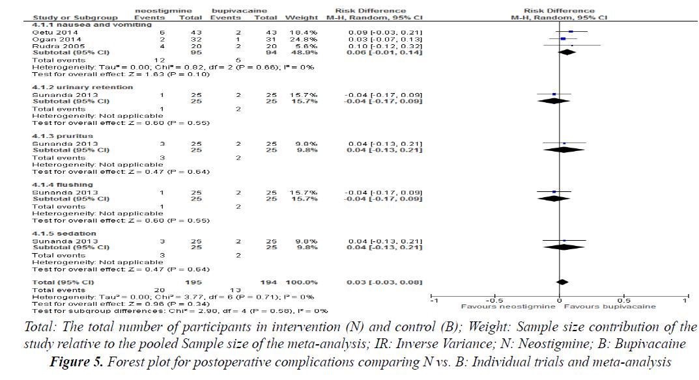 currentpediatrics-meta-analysis