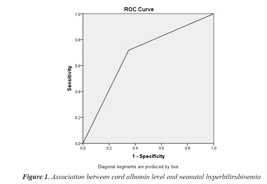 currentpediatrics-neonatal-hyperbilirubinemia