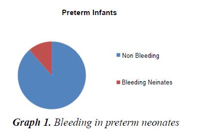 currentpediatrics-preterm-neonates