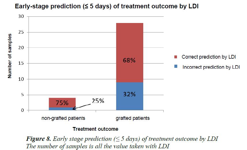 currentpediatrics-stage-prediction
