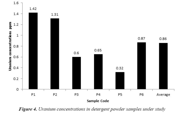 currentpediatrics-under-study