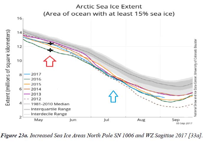 environmental-Areas-North-Pole