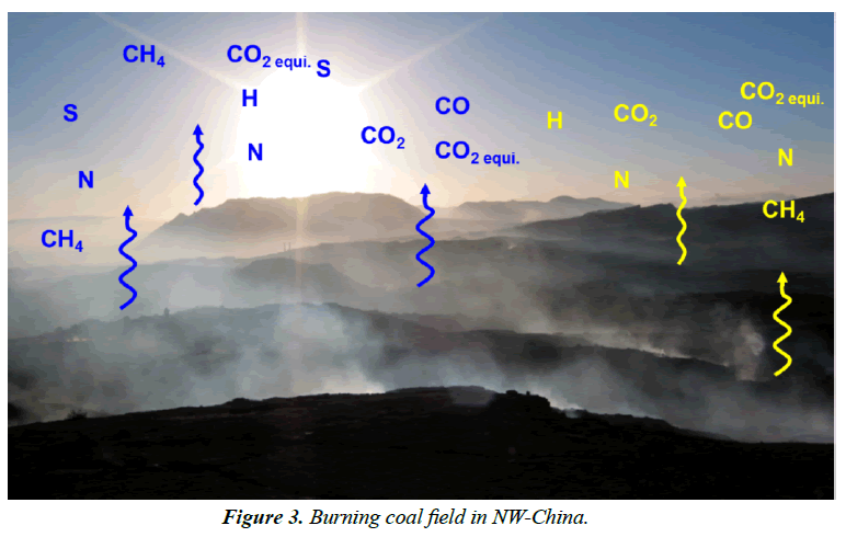 environmental-Burning-coal-field
