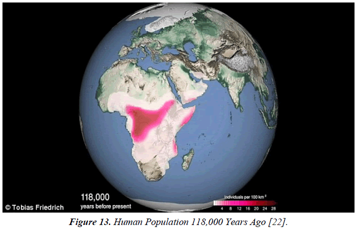 environmental-Human-Population