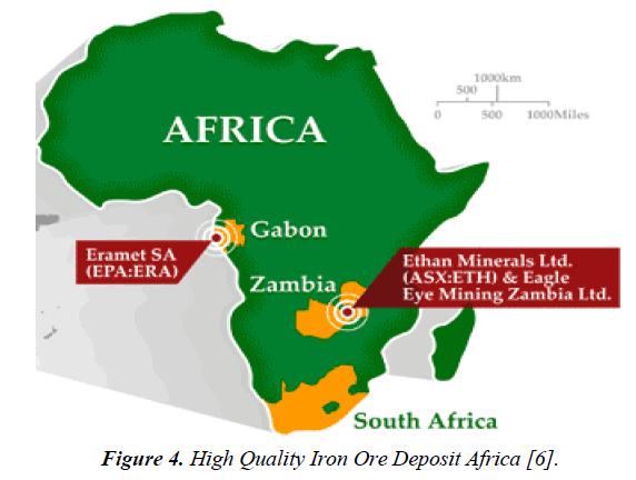 environmental-Ore-Deposit-Africa