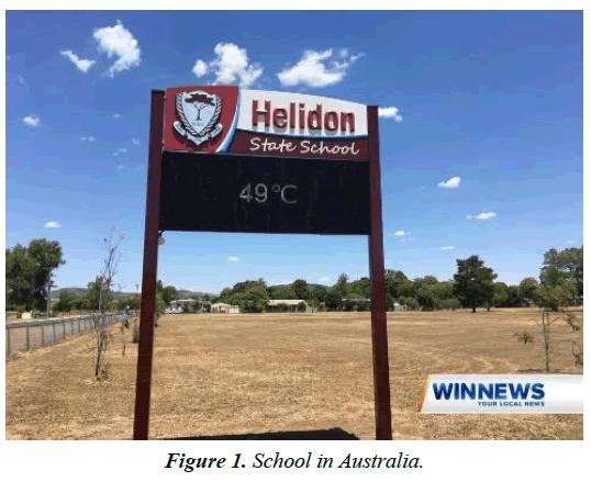 environmental-School-Australia