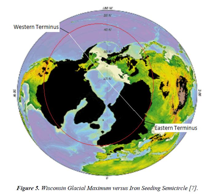 environmental-Wisconsin-Glacial