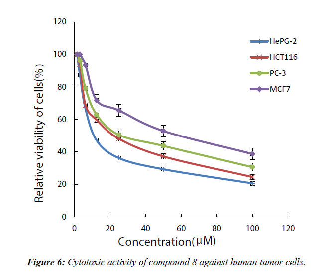 environmental-human-tumor-cells