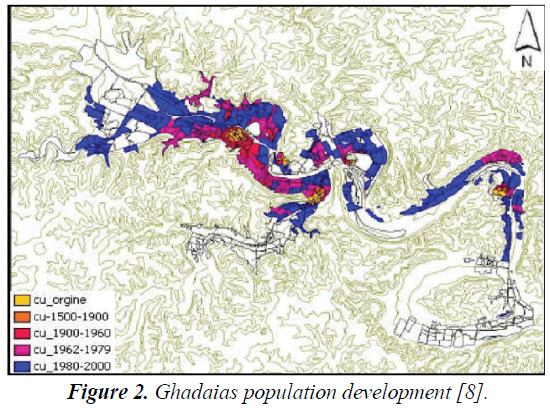 environmental-risk-assessment-Ghadaias-population