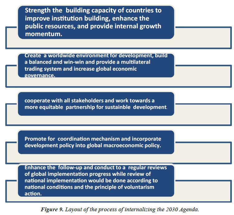 environmental-risk-assessment-Layout-process