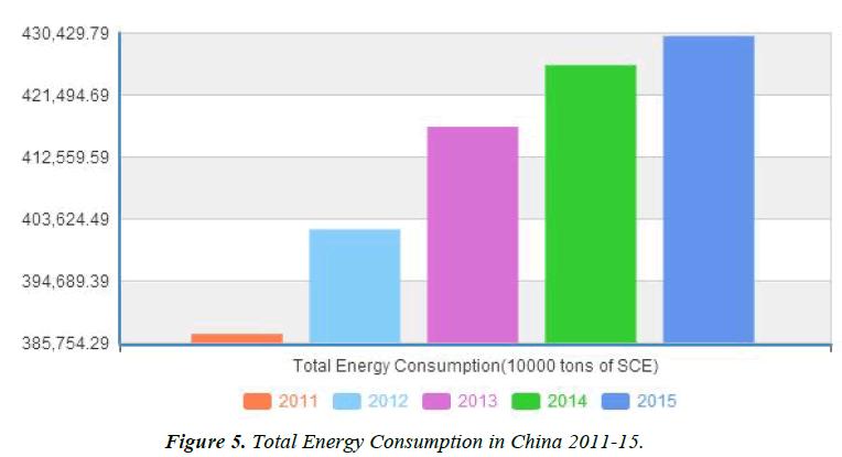 environmental-risk-assessment-Total-Energy