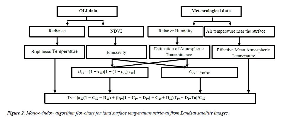 environmental-risk-assessment-and-remediation-algorithm