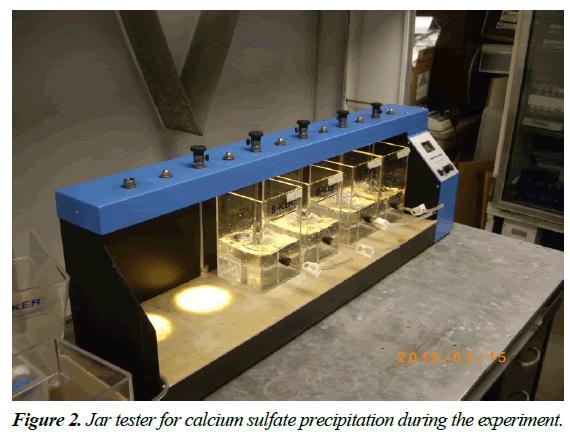 environmental-risk-assessment-calcium-sulfate-precipitation