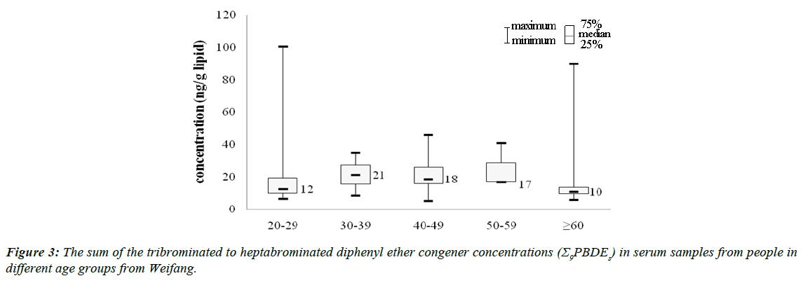 environmental-risk-assessment-heptabrominated