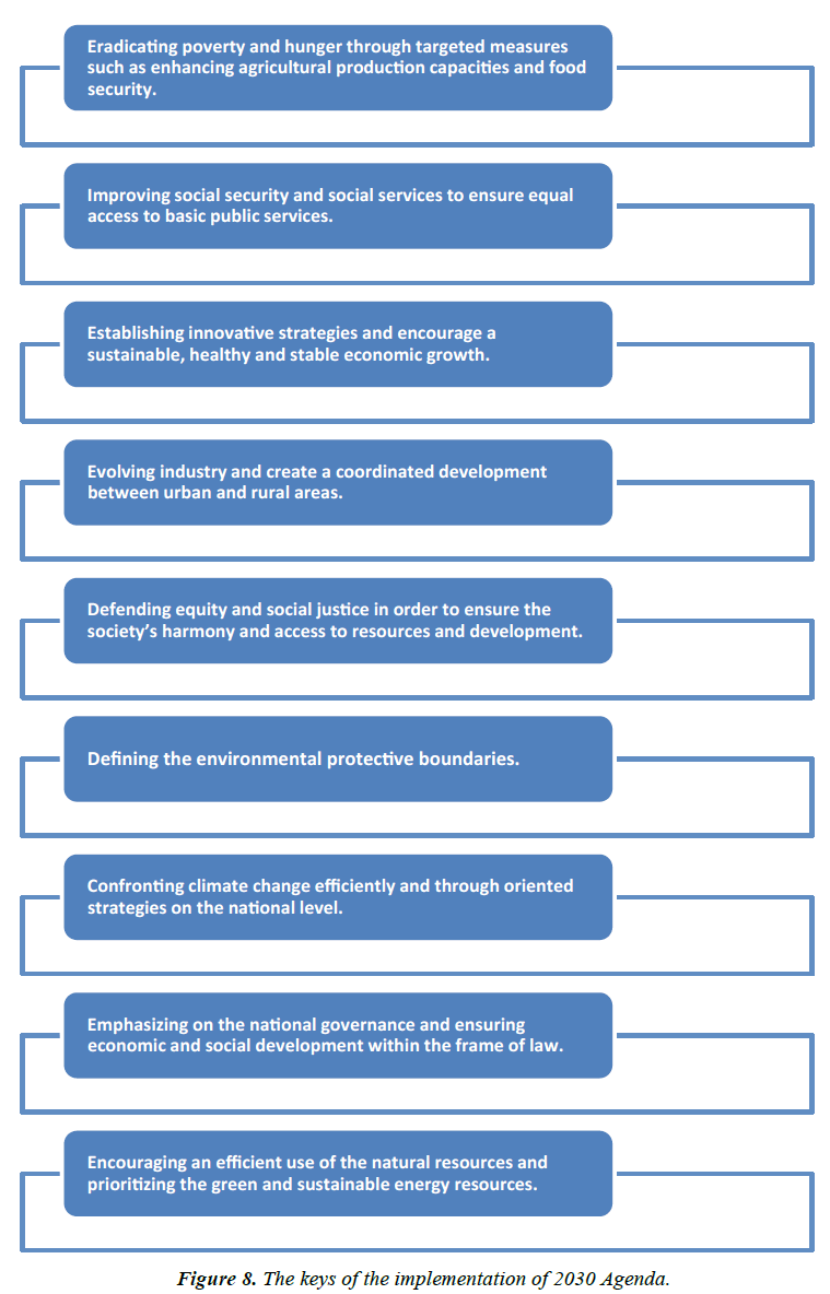 environmental-risk-assessment-keys-implementation