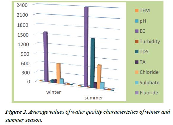 environmental-risk-assessment-quality
