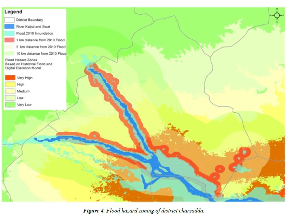 environmental-risk-assessment-remediation-Flood-hazard