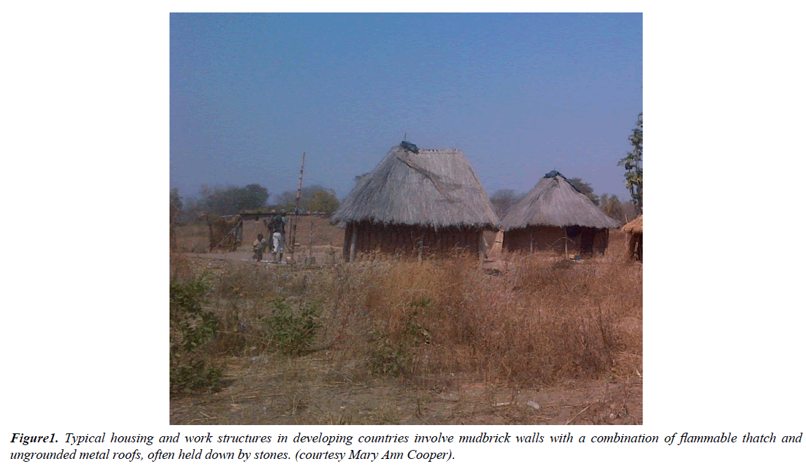 environmental-risk-assessment-work-structures