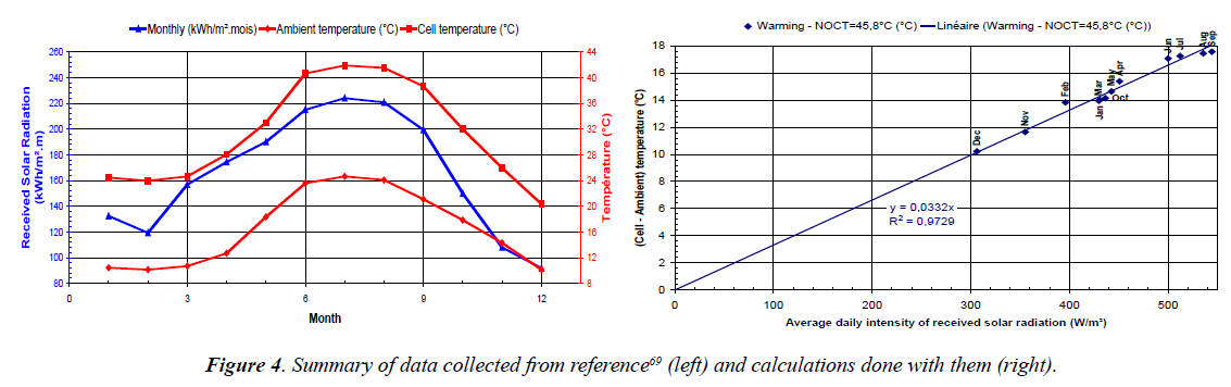 environmental-risk-data-collected-reference