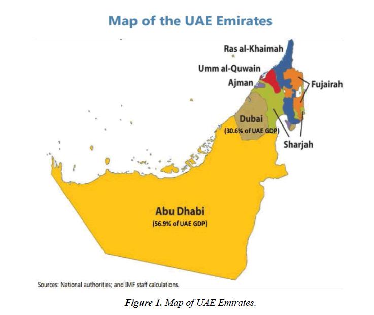 finance-marketing-UAE-Emirates