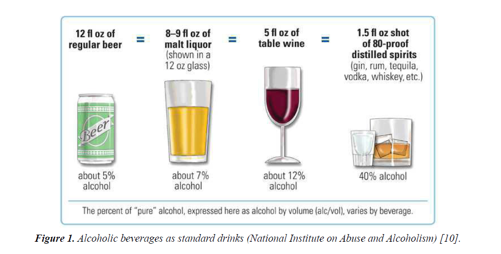 food-science-nutrition-alcoholic-beverages