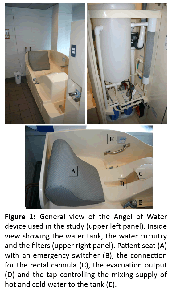 gastroenterology-and-digestive-diseases-Angel-Water-device