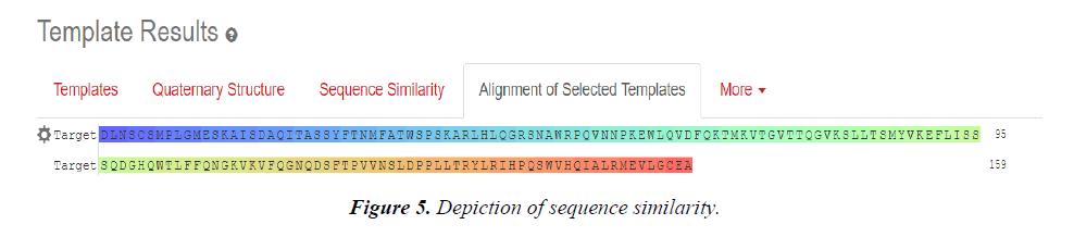 general-internal-medicine-Depiction-sequence