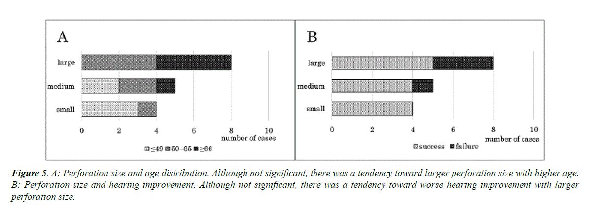 general-internal-medicine-age-distribution