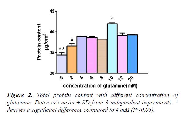 general-internal-medicine-independent-experiments