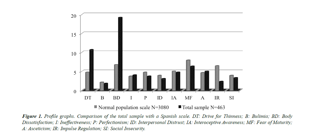 general-internal-medicine-total-sample