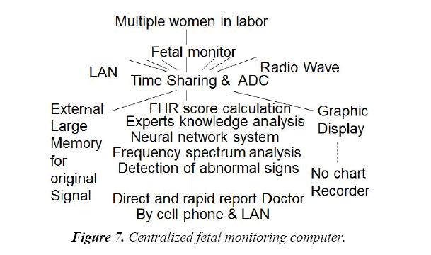 gynecology-obstetrics-hysteroscopic-monitoring