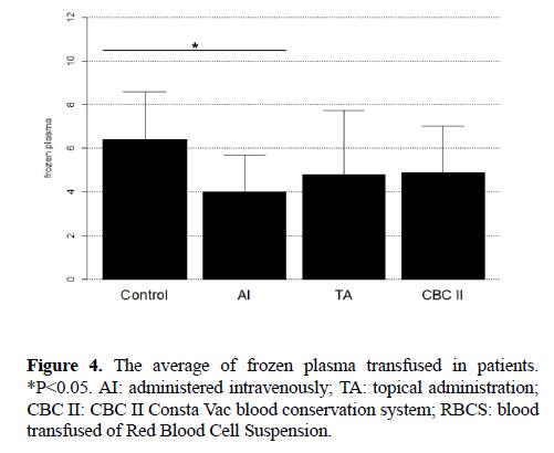 hematology-blood-disorders-frozen-plasma-1-1-006-g004