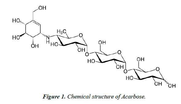 industrial-biotechnology-structure-Acarbose