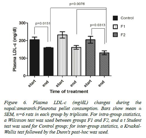 insights-nutrition-metabolism-nopalamaranth