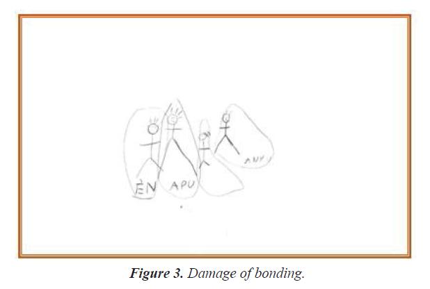 integrative-neuroscience-research-damage-bonding
