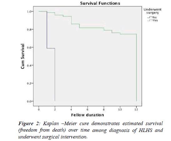 invasive-non-invasive-cardiology-estimated