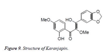 jbiopharm-Karanjapin