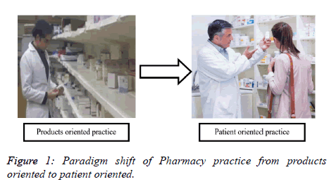 jbiopharm-Pharmacy
