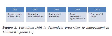 jbiopharm-dependent
