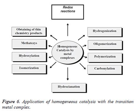 jbiopharm-homogeneous