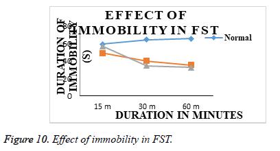 jbiopharm-immobility