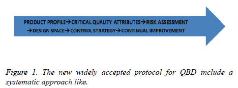 jbiopharm-protocol