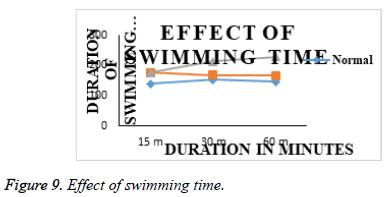 jbiopharm-swimming