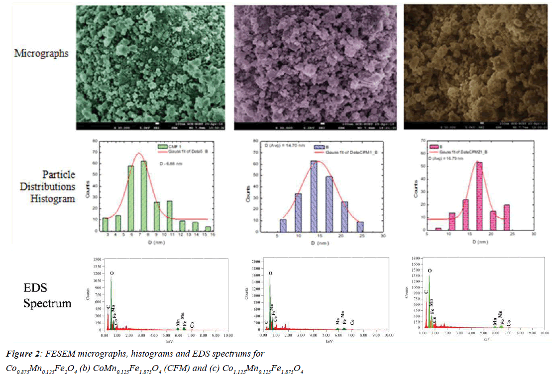 journal-materials-science-micrographs