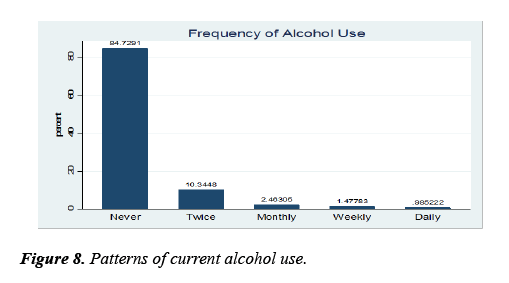 journal-of-psychology-and-cognition-current-alcohol